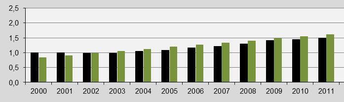 India, CO2 emissions