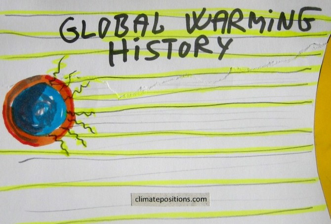 Early history of global warming science and predictions
