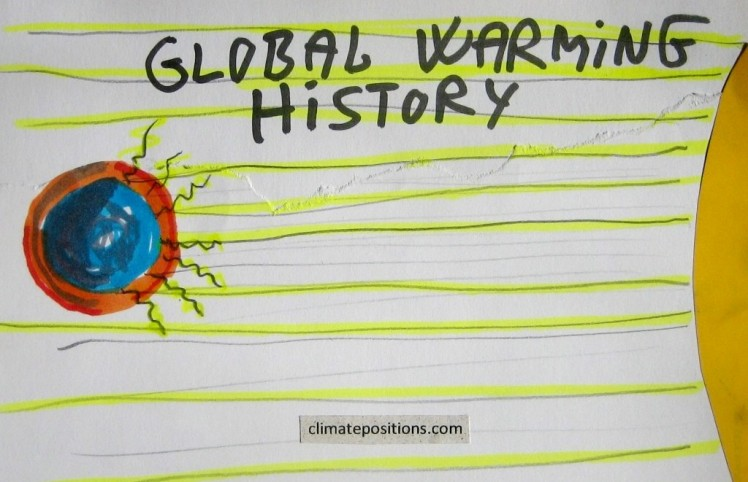 an introduction to the history of the global warming phenomenon This short essay on television contains  this short essay on television contains introduction, brief history of television  global warming freedom fighters .