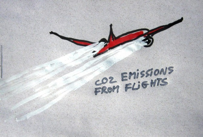 CO2 Emissions from flights