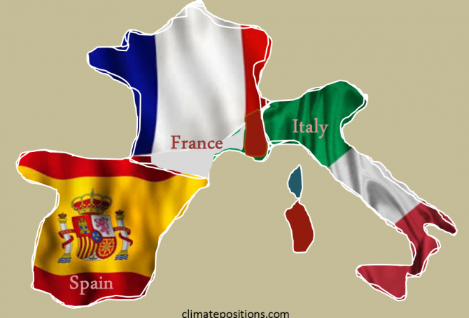 Climate change performance of Spain, France and Italy