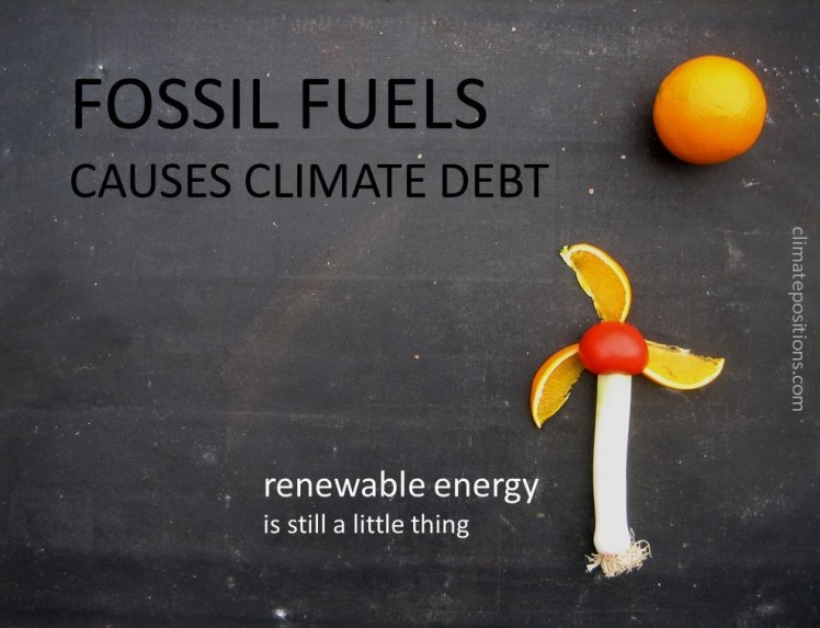 Renewable energy and Climate Debt by country