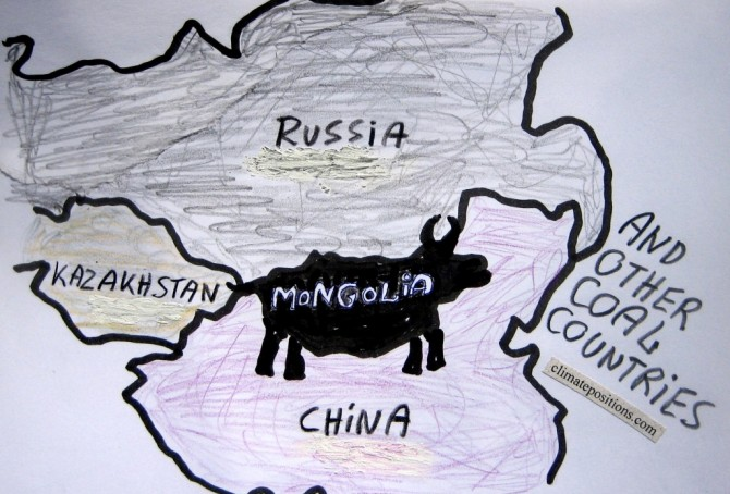 Mongolia and other coal producing countries (the thirteen most coal-dependent countries)