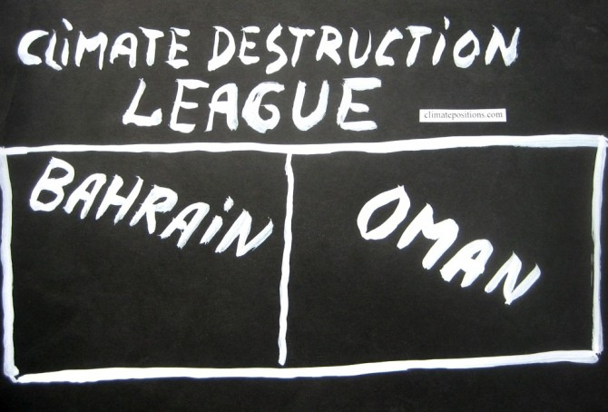 Climate Destruction League: Bahrain vs. Oman