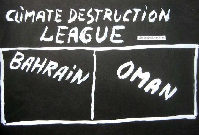 Climate Destruction League: Bahrain vs. Oman