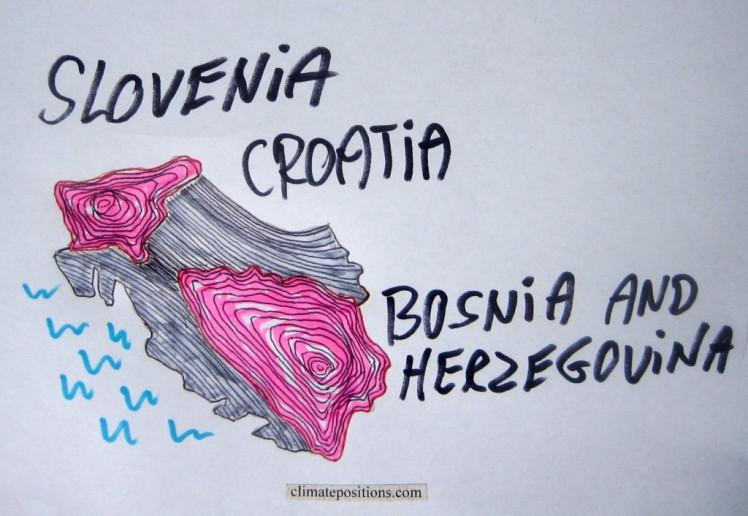 Climate change performance of Slovenia, Croatia and Bosnia and Herzegovina