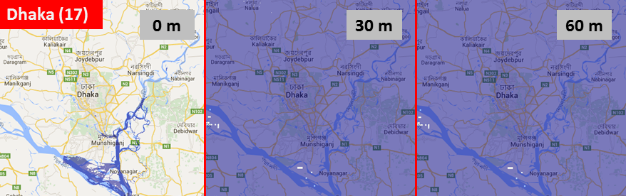 Sea level, Dhaka