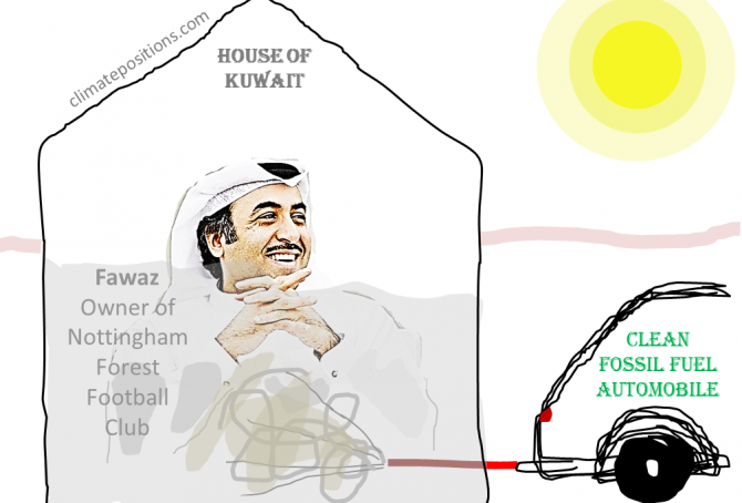"Climate Debt: Kuwait ranks 2nd … however, soon with ""cleaner"" fossil fuels!?"