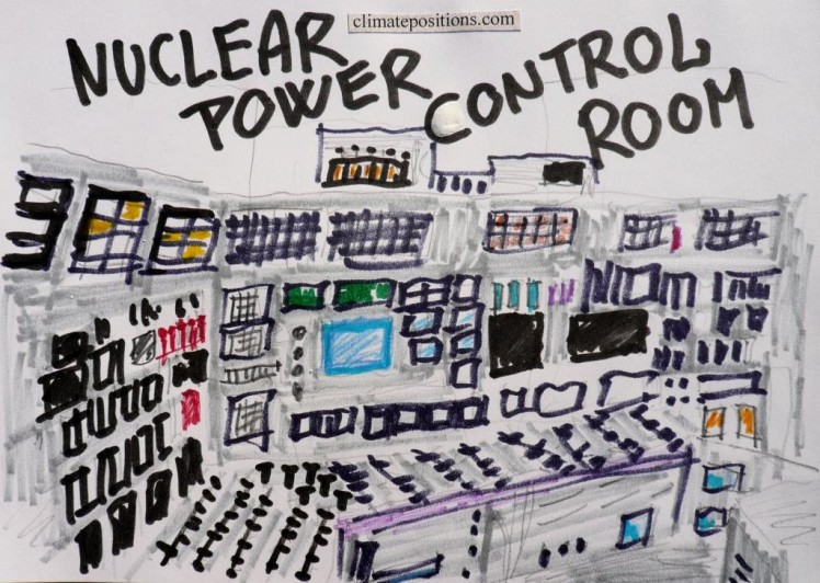 Climate Debt: South Korea now ranks 11th (Nuclear Power generation worsens the trend)