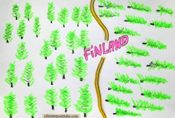 Climate Debt: Finland ranks 13th among 148 countries