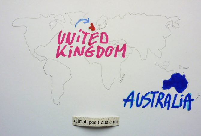 Climate change performance: The United Kingdom vs. Australia