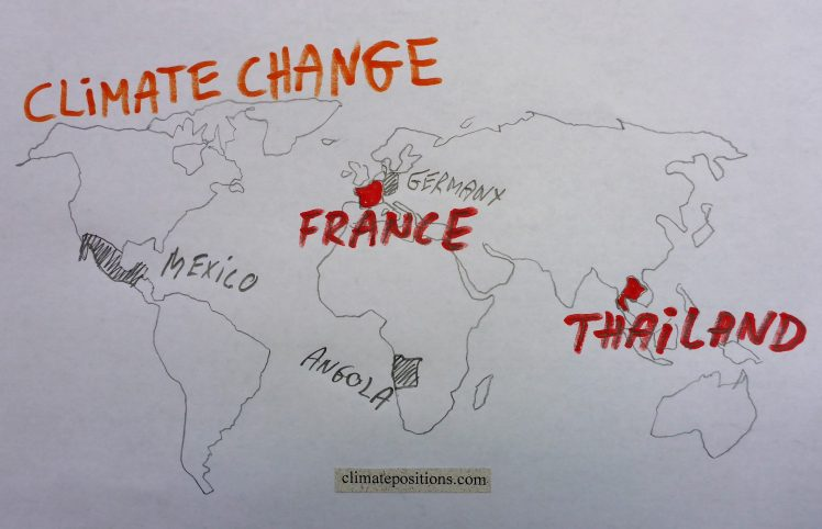 Climate change performance: Thailand vs. France