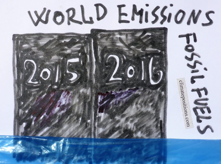 World CO2 Emissions from Fossil Fuels increased by 0.38% in 2016 compared to 2015
