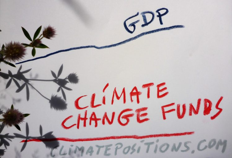 Indicator updates: GDP-ppp 2016 and Climate Change Financing (now only Multilateral Funds)