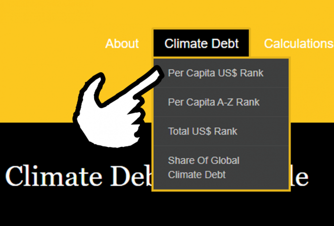 Update: Climate Debt Ranking by country (165 countries)