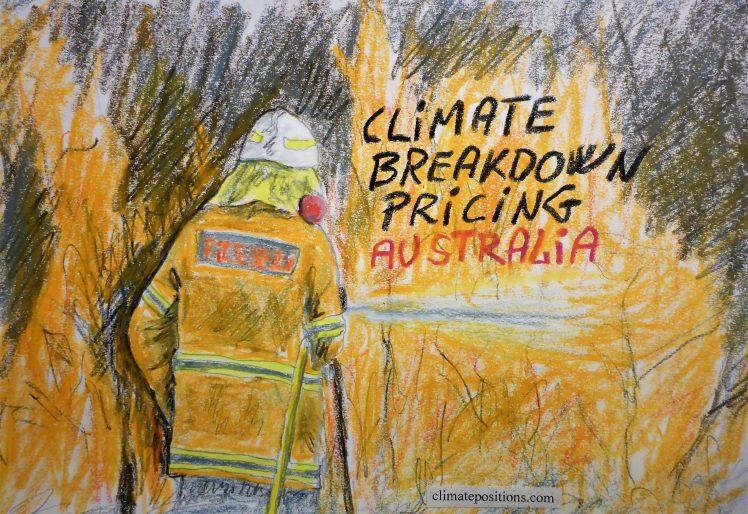 Australia – per capita Fossil CO2 Emissions and Climate Debt