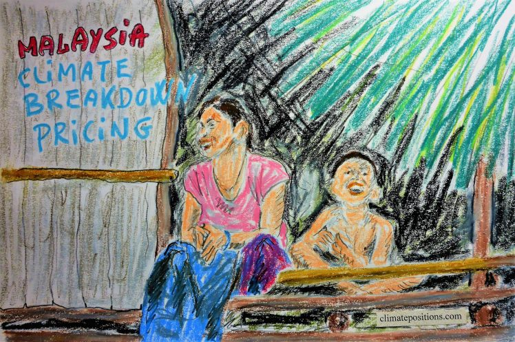 Malaysia – per capita Fossil CO2 Emissions and Climate Debt