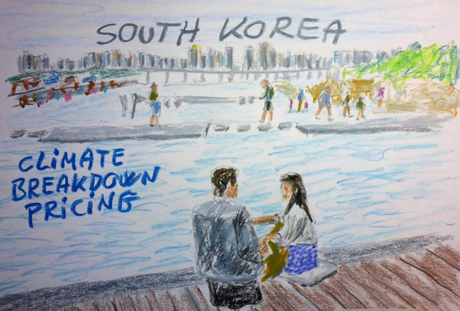 South Korea – per capita Fossil CO2 Emissions and Climate Debt