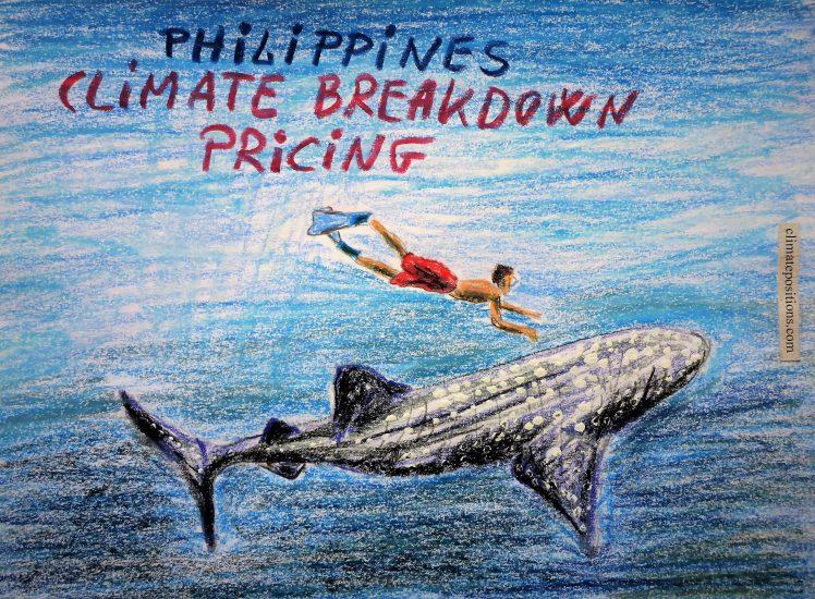 Philippines – per capita Fossil CO2 Emissions (zero Climate Debt)