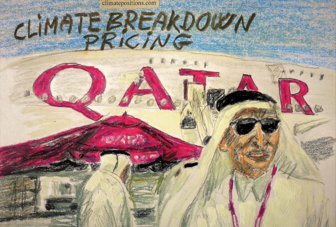 Qatar – per capita Fossil CO2 Emissions and Climate Debt