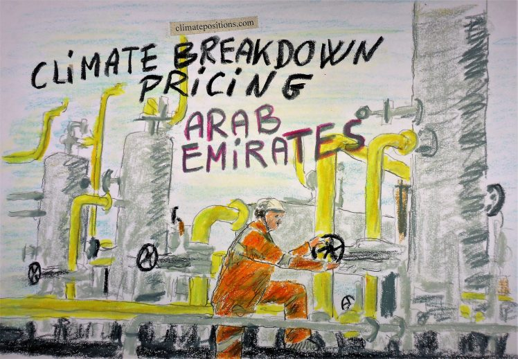 United Arab Emirates (UAE) – per capita Fossil CO2 Emissions and Climate Debt