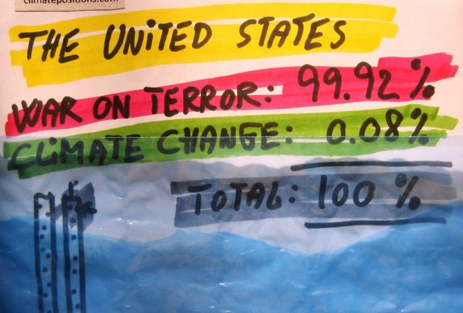 The United States' war on terror and climate change