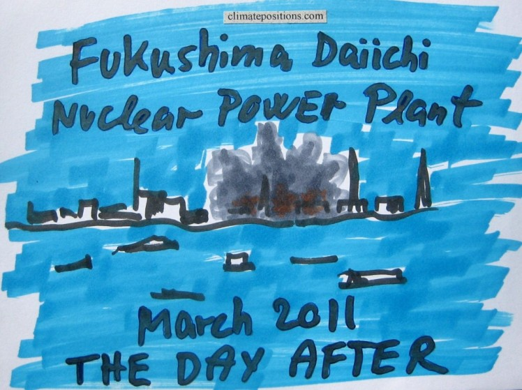 Nuclear Power updates 2013