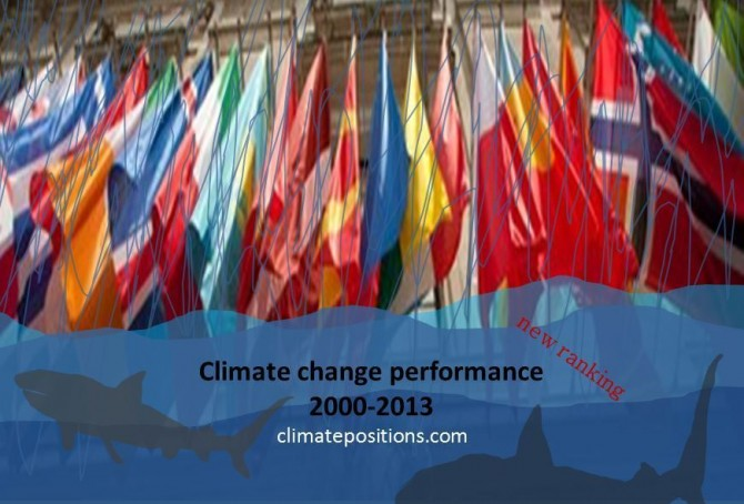 New ranking 2014 – update of 147 countries' climate debt