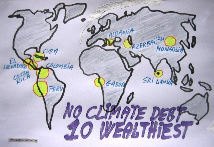 The ten wealthiest countries without any Climate Debt