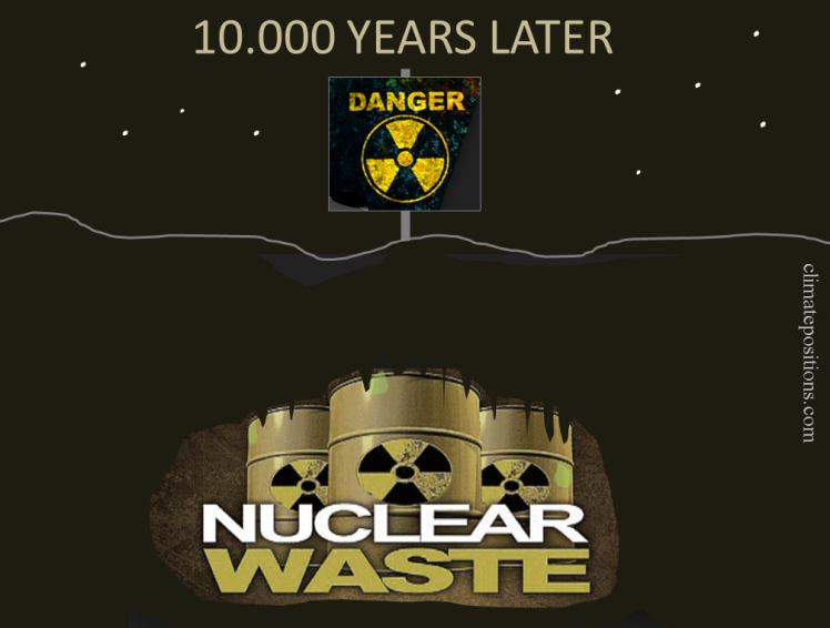 Nuclear Power updates 2014