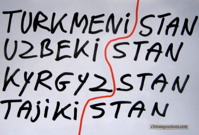 Climate change performance of Turkmenistan, Uzbekistan, Kyrgyzstan and Tajikistan