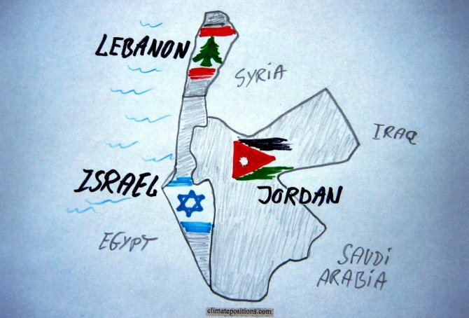 Climate change performance of Israel, Lebanon and Jordan (refugees from the Syrian Civile War)