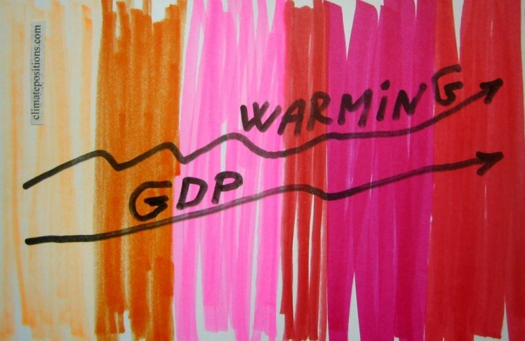 2014-updates of GDP(ppp-$) … rising along with the temperature