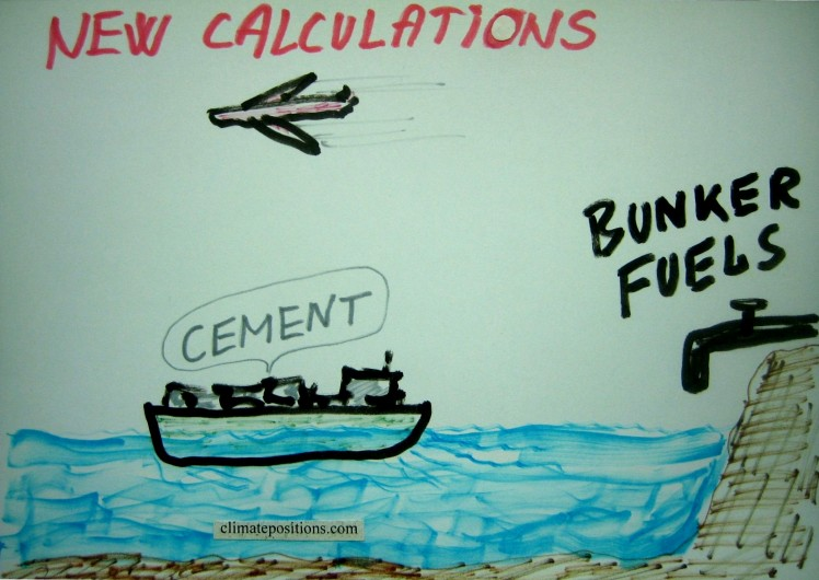 ClimatePositions: CO2 Emission-data now include cement production (and exclude bunker fuels)
