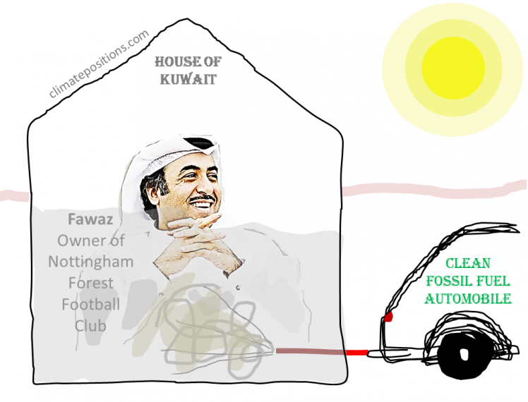 """Climate Debt: Kuwait ranks 2nd … however, soon with """"cleaner"""" fossil fuels!?"""