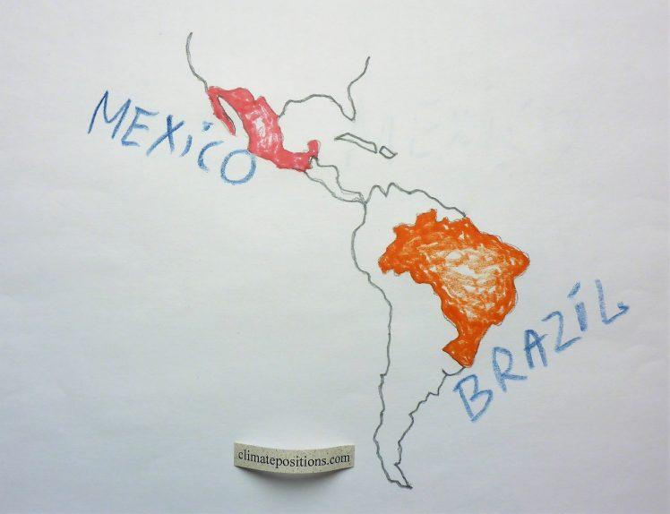 Climate change performance: Brazil vs. Mexico