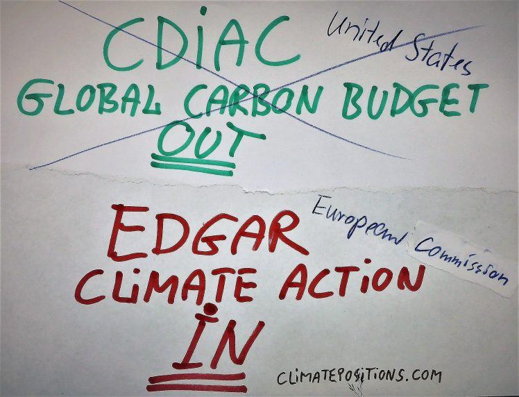 Global Carbon Project (CDIAC), located in the United States, stops publishing carbon emissions data by country – will be replaced by EDGAR in ClimatePositions
