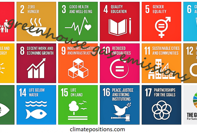 UN Sustainable Development Goals (Global Goals) and greenhouse gas emissions