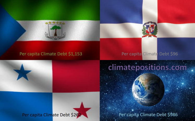 Share of global Climate Debt rank 70th, 71st and 72nd: Equatorial Guinea, Panama and Dominican Republic (combined responsible for 0.05% of Climate Debt and 0.10% of Fossil CO2 Emissions 2016)