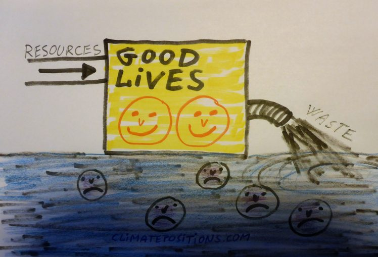 Research: A good life for all within planetary boundaries (all countries fail)