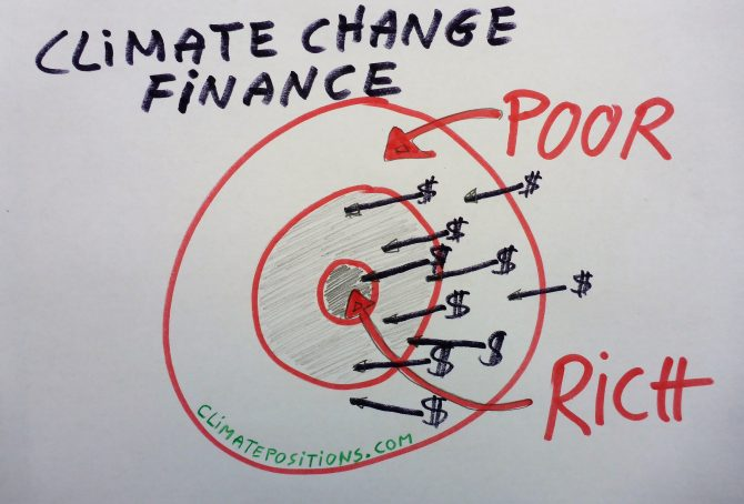 Climate Change Finance to developing countries is hocus-pocus (countries without Climate Debt stand almost empty-handed)