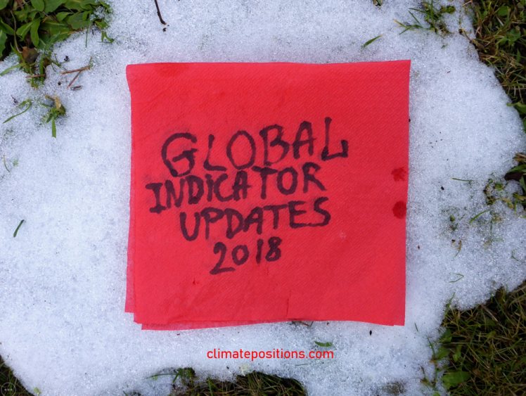 Global indicator updates: Land-Ocean Air Temperature, Sea Level, CO2 in the Atmosphere and Population