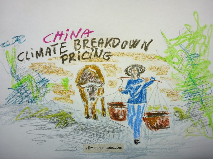 China – per capita Fossil CO2 Emissions and Climate Debt