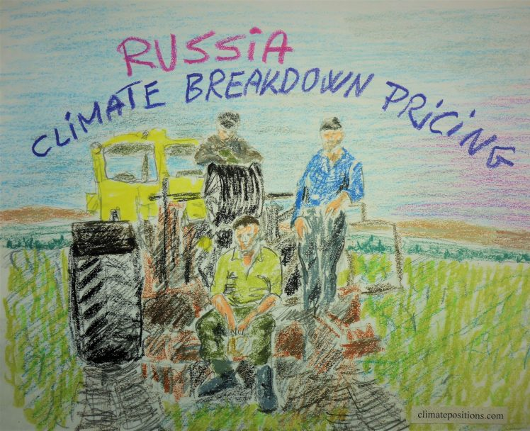 Russia – per capita Fossil CO2 Emissions and Climate Debt