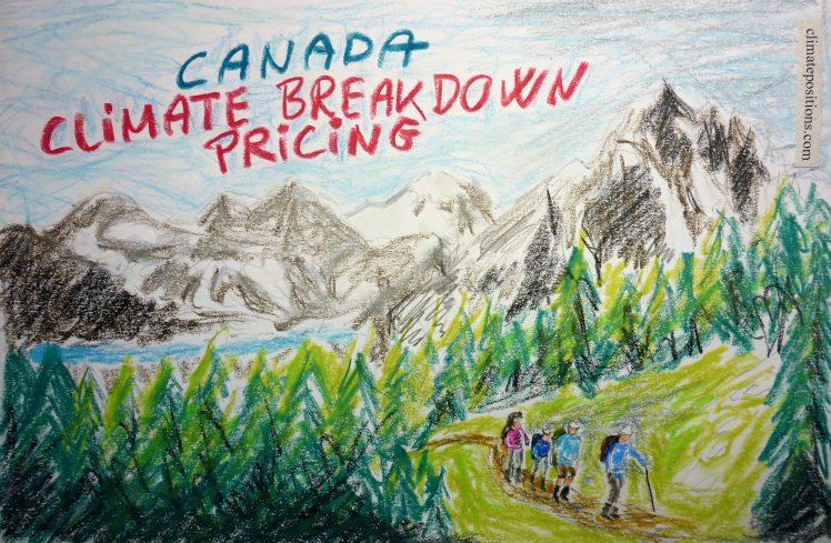 Canada – per capita Fossil CO2 Emissions and Climate Debt