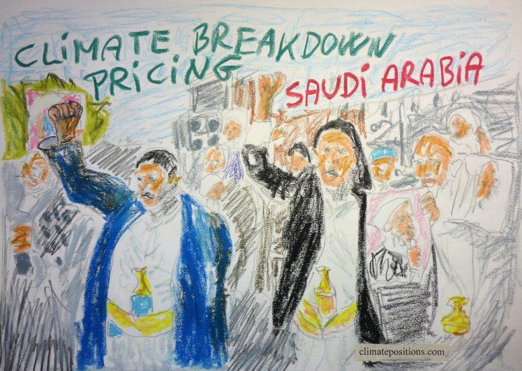 Saudi Arabia – per capita Fossil CO2 Emissions and Climate Debt