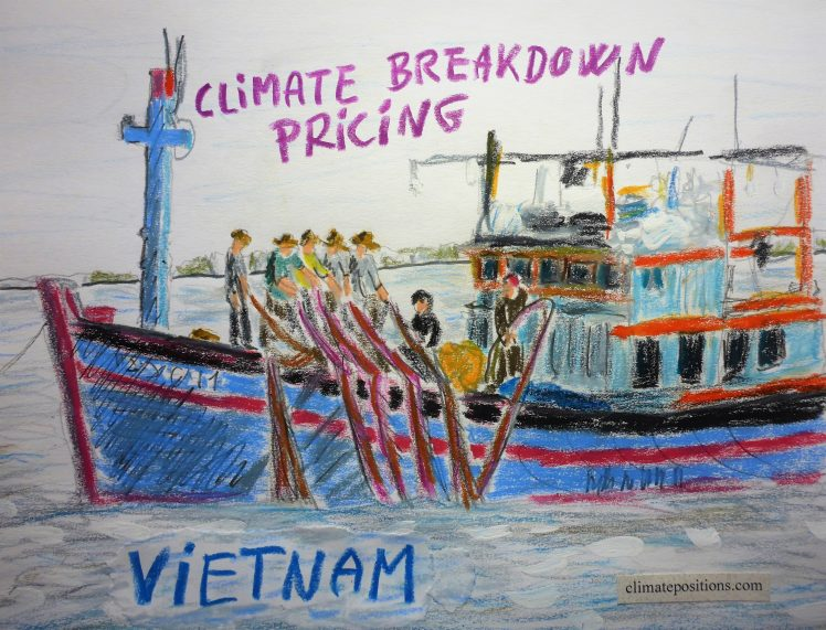 Vietnam – per capita Fossil CO2 Emissions and Climate Debt