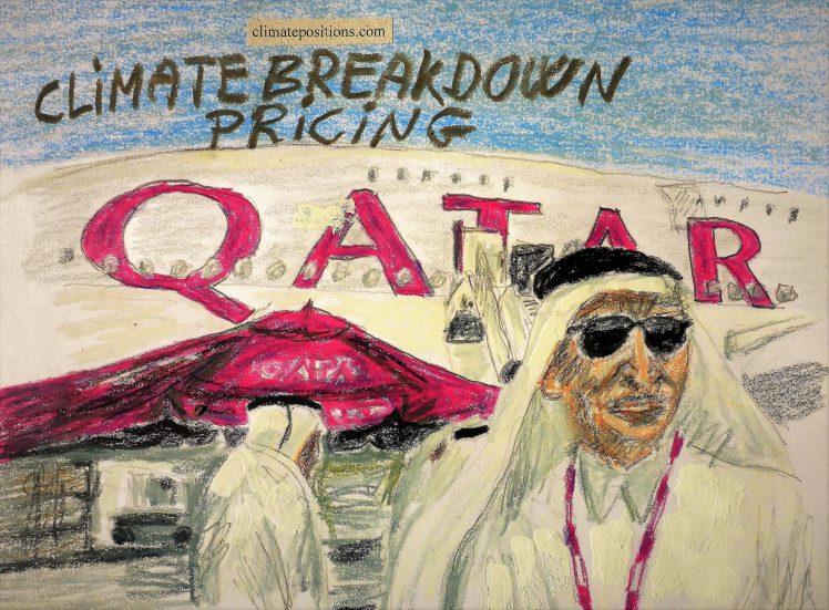 Qatar – per capita Fossil CO2 Emissions and Climate Debt
