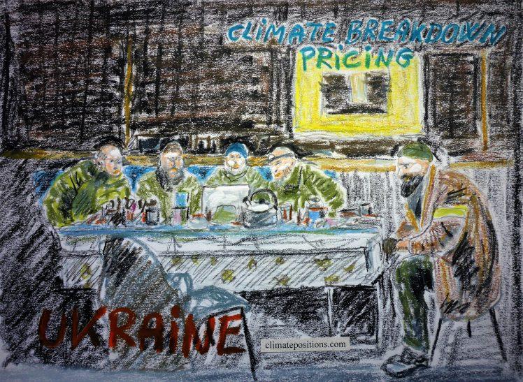 Ukraine – per capita Fossil CO2 Emissions and Climate Debt