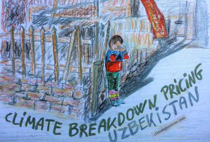 Uzbekistan – per capita Fossil CO2 Emissions and Climate Debt